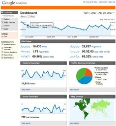 Numbers nerd - can't get enough of Google Analytics!