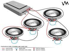 Car Audio Installation, Wire Installation, Custom Car Audio, Subwoofer Box Design, Car Audio Amplifier, Car Audio Systems, Dodge Challenger, Jeep, Challenges