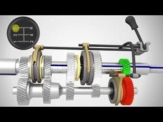 How a Manual #Transmission j#Gearbox works- YouTube #Video #STEM #Automotive #Mechanic #Mechatronics
