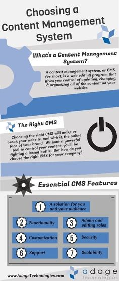 An Essential Guide to Choosing a Content Management System. Note that Content doesn't always means Document! Content Marketing, Online Marketing, Digital Marketing, Information Board, Esl Resources, Search Engine Marketing, Digital Strategy, Le Web, Effective Communication