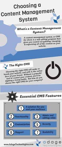 Choosing a Content Management System #Infographic #SocialMedia #ContentMarketing