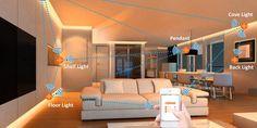 Un ambient nou la fiecare atingere Cove Lighting, Pendant Lighting, Bluetooth, Desktop, Shelves, Flooring, Led, Shelving, Indirect Lighting