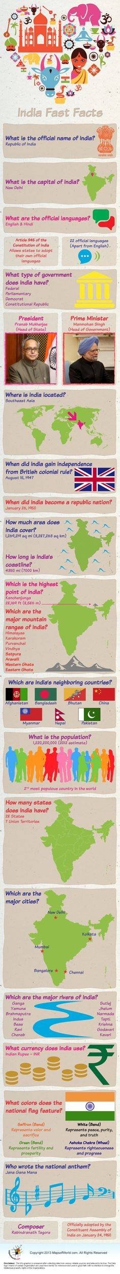 Nice blogpost about Infographic of India Facts by mowpages
