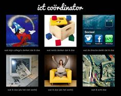 Ict coördinator
