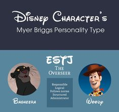 Myers Briggs Personality Types of Disney Characters