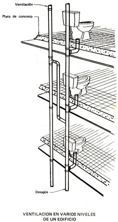 Plumbing Tips To Fix Pipes Civil Engineering Design, Civil Engineering Construction, Construction Design, Bathroom Plans, Bathroom Plumbing, Bathroom Layout, Bathroom Fixtures, Plumbing Drains, Plumbing Pipe