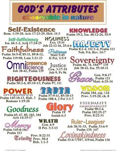 More names and attributes for Jesus ABCs.