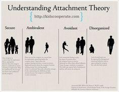 Understanding Attachment — Kids Cooperate
