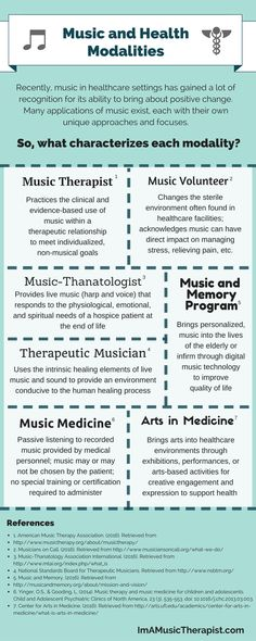 Learn what characterizes music therapy, music volunteers, music thanatologists, therapeutic musicians, and other music approaches in healthcare