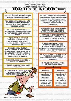 Crimes Contra O Patrimônio. Mais dicas sobre Direito - http://www.brisadatarde.com