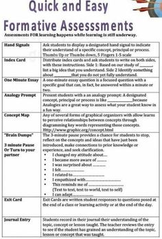 This pin includes different forms of formative assessment and a description of each assessment type. Examples include concept maps and journal entries. Formative And Summative Assessment, Assessment For Learning, Kindergarten Assessment, Career Assessment, Teaching Activities, Teaching Strategies, Teacher Tools, Teacher Resources, Student Teaching