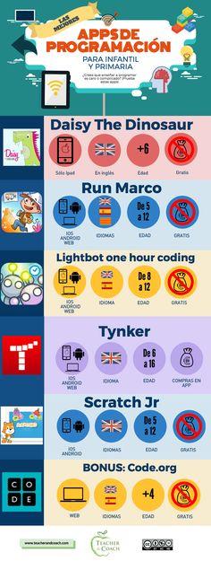 Mejores apps de programación y robótica para infantil y primaria #apps #programación #robotica #infantil #primaria #tablets #tic