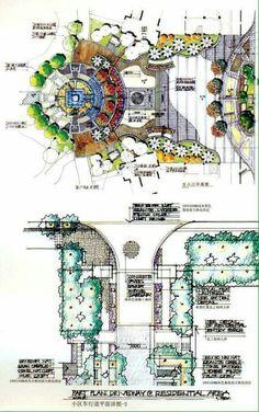 Landscape And Gardening Design Business Landscape Architecture Drawing, Landscape Design Plans, Architecture Graphics, Landscape Drawings, Cool Landscapes, Urban Landscape, Architecture Sketches, Permaculture Design, Master Plan