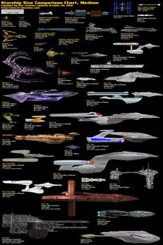 Spaceship comparison chart, medium ships (1000×1500)