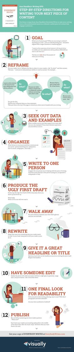 12 steps to become a better writer (infographic)