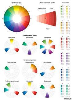 цветовой круг сочетание цветов: 21 тыс изображений найдено в Яндекс.Картинках