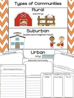 Rural, Urban, and Suburban Communities = FUN!   Social studies ...