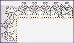 Resultado de imagen de esquemas de puntillas de ganchillo gratis