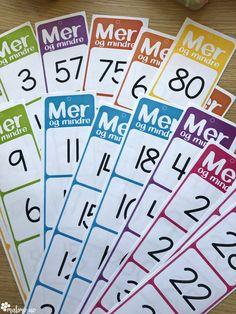Dette er et sett med mattekort som kan brukes til oppgaveløsing og spilling med de fire regneartene. Bruk mattekortene som de er, eller bruk en terning for variasjon. Mattekortene kommer i seks farger, inndelt etter hvilket tallområde de dekker: grønn (0-10), blå (10-20), rosa (20-40), lilla (40-60), oransje (60-80) og gul (80-100) Periodic Table, Blog, Periotic Table, Blogging