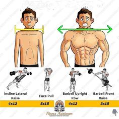All Body Workout, Gym Workout Chart, Gym Workout Tips, Running Workouts, Bodybuilding Training, Bodybuilding Workouts, Fitness Tips, Fitness Motivation, Free Fitness