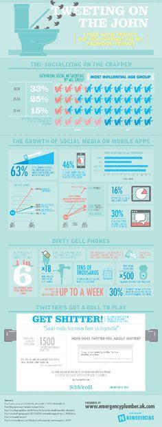 Twitteren op het toilet. 'Tweeting on the John' #infographic by emergencyplumber