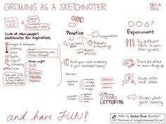 20121216 Growing as a sketchnoter  (c) 2012 Sacha Chua under the Creative Commons Attribution 2.5 Canada licence.