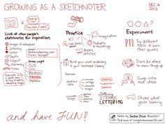 How to improve | Growing as a sketchnoter (c) 2012 Sacha Chua