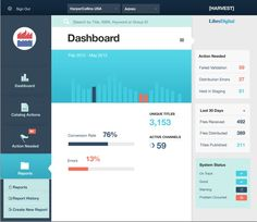 website dashboard comp I created Analytics Dashboard, Dashboard Design, Ui Design, Branding Design, Digital Tablet, Charts And Graphs, Sign Out, Ui Web, Web Application