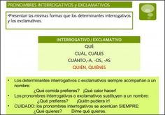pronombres-interrogativos-exclamativos-cuadro