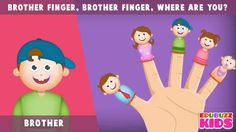 The Finger Family (Daddy Finger) - Original Version | children songs with lyrics