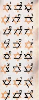 Why did Jews choose the Magen David to be their emblem? - Because it contains all the characters in the most condensed manner.