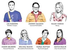 Why Are 23.4 Million People Watching The Big Bang Theory? By Adam K. Raymond