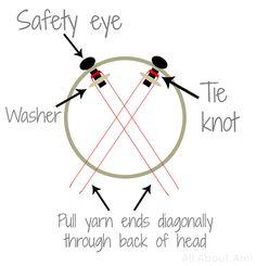 Amigurumi Eye Indentations