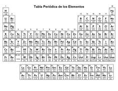 22 best tabla periodica hd images on pinterest periodic table tabla periodica hd 2018 tabla periodica completa tabla periodica para imprimir tabla periodica con urtaz Image collections
