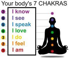 Mantras for the 7 chakras Chakra Mantra, Chakra Art, Reiki Chakra, Chakra Healing, Chakra Symbols, Healing Crystals, Healing Stones, Pranayama, Tantra