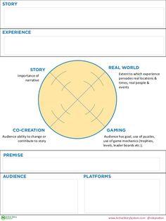 Transmedia Project Pitch Sheet