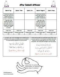 conditions of the shahadah chart deen islam pinterest chart islamic studies and islam. Black Bedroom Furniture Sets. Home Design Ideas