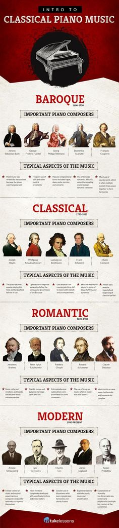 Intro to Classical Piano Music Styles