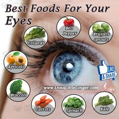 Best Foods For Your Eyes #health #nature For More www.livealittlelonger.com