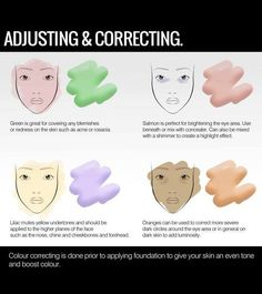 Adjusting & Correcting: how to use green, salmon, lilac, and orange concealers.