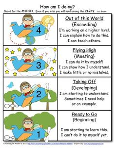 This is a student self-assessment rubric. The visuals will help your students understand the expectations of standards-based grading. This can be used for all subject areas. Student Self Assessment, Assessment For Learning, Student Data, Learning Goals, Formative Assessment, Mastery Learning, Student Goals, Learning Process, Coaching