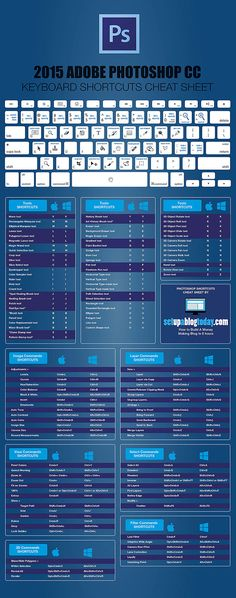 Adobe Cheat Sheet for Photoshop CC keyboard shortcut