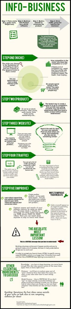 I created this infographic, spent a lot of time doing it, it includes 4 steps how to build an Info business, plus each step in detail to know how to do them all! Watch it FREE... http://www.informationmarketingexpert.com/infographics/infobusiness.html