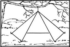 How to Make and Pitch Tarp Shelters and Camping Tents