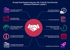 10 ways how Outsourcing your 3PL Track & Trace Services Enhance Customer Loyalty ?