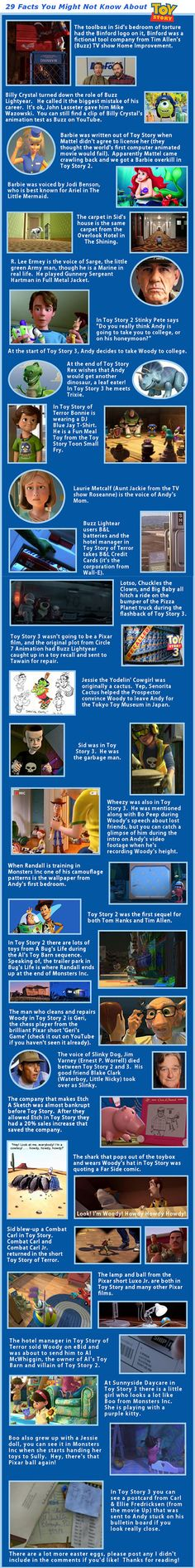Here are 29 fun facts you may not have known about Toy Story.