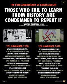 The 'Kristallnacht' anniversary ignored by 'The Independent'.This diagram explains why. Liberal Left, George Santayana, Explain Why, About Uk, Hate, Politics, Learning, Quotes, Touch