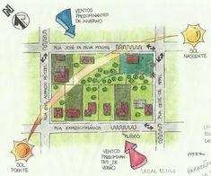 Bubble Diagram Architecture, Architecture Concept Diagram, Site Plan Design, Urban Design Plan, Site Analysis Architecture, Study Architecture, Architect Data, City Sketch, Tropical Architecture