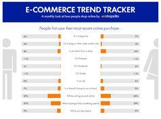 Men-vs-Women-ecommerce-Shopzilla