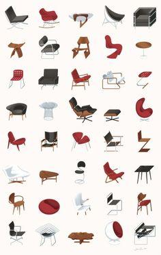 INDUSTRIAL / Mid-century modern furniture